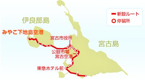 新路線バスの運行ルート